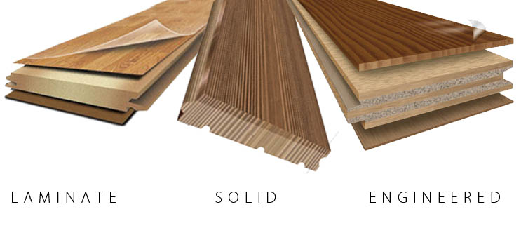 engineered wood consists of layers of wood pressed together with the